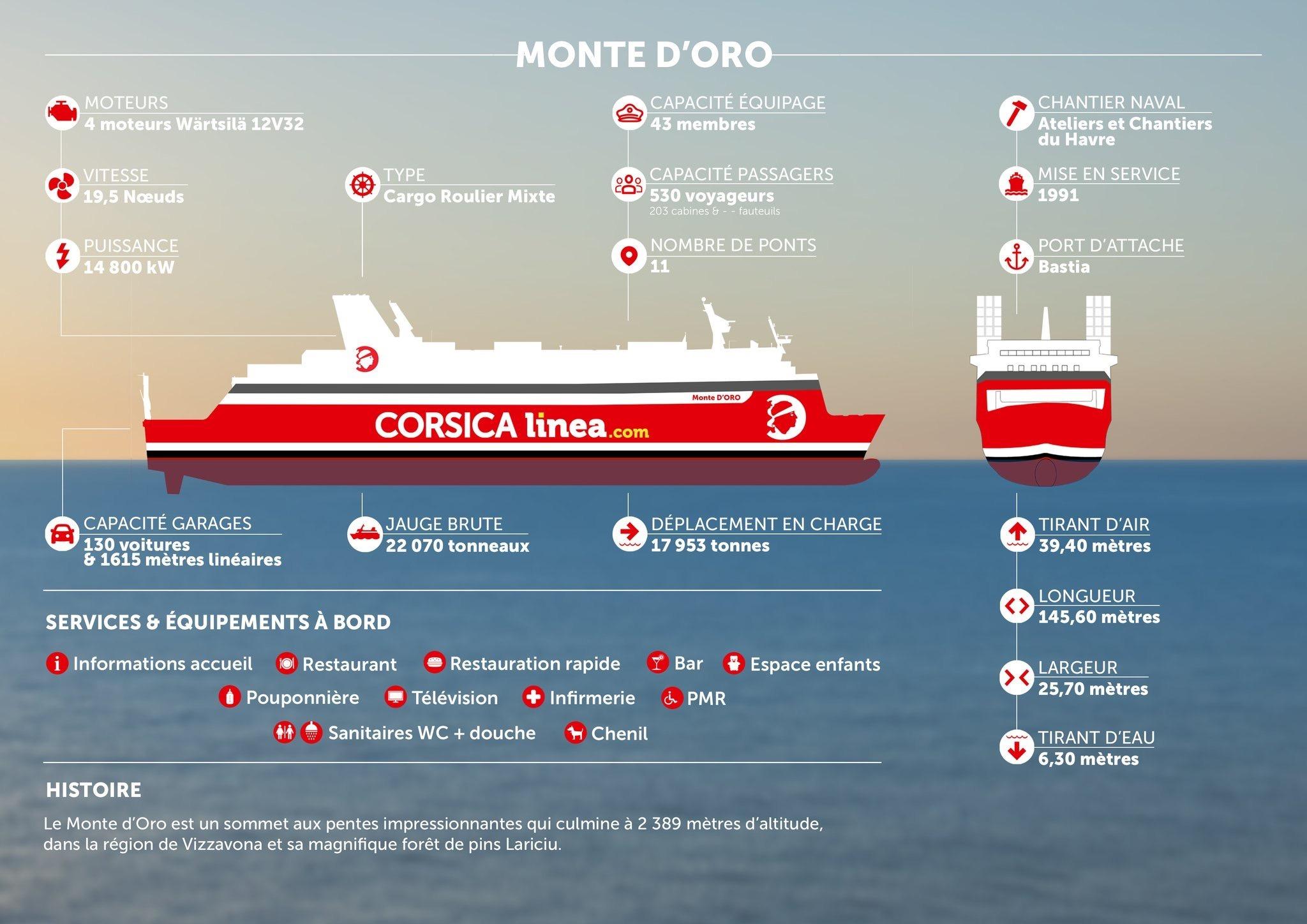 CorsicaCom-Agence média-régie publicitaire-publicité Corse écran affiche Monte d'oro